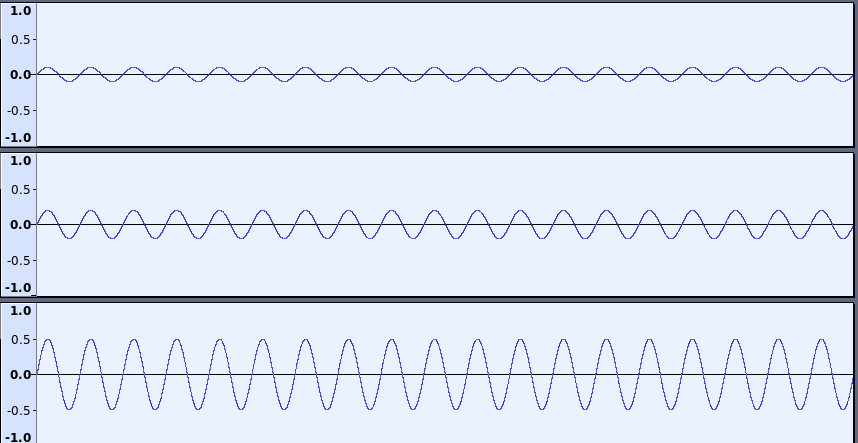 sine wave at amplitude 0.1, 0.2 and 0.5